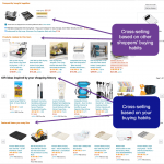 Five ways to innovate your ecommerce sales funnel