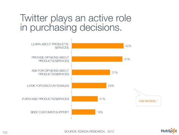 how-social-media-influence-71-consumer-buying-decisions-4 How social media influence 71% consumer buying decisions
