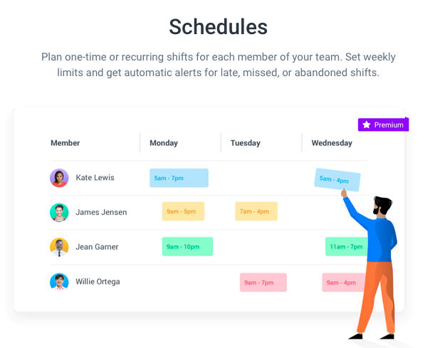 hubstaff-employee-productivity-tracker-overview-and-review-24 Hubstaff Employee Productivity Tracker Overview and Review
