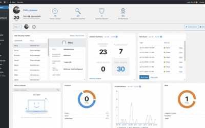 iThemes Security Pro Feature Spotlight: Your WordPress Security Dashboard