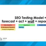 SEO testing for continuous improvement; Friday's daily brief