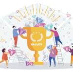 Values-Based Marketing: What You Need to Know