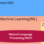 Your AI and ML primer — and why it matters for search; Friday's daily brief